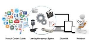 Transition digitale & formation des salariés